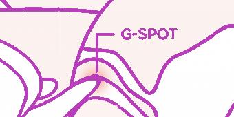 G-Spot Enhancement